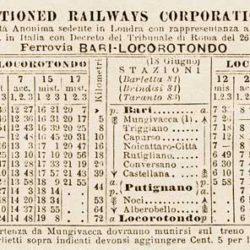 Breve storia delle ferrovie in Puglia, Immagini (Orario FBL 1900)